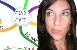 Trucos de la mente creativa: mapas mentales