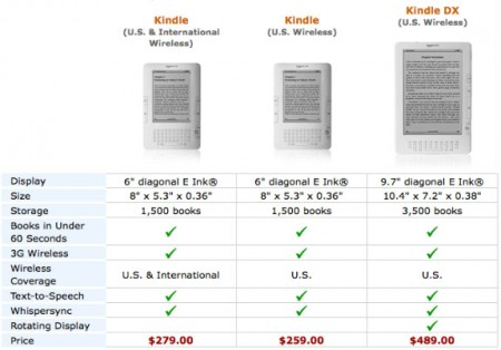 kindle-international