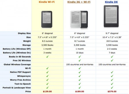 kindle-options