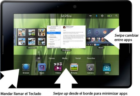 Gestos en BlackBerry PlayBook
